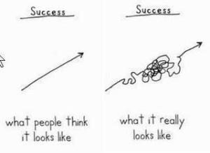 success and progress