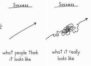 the Progress spiral