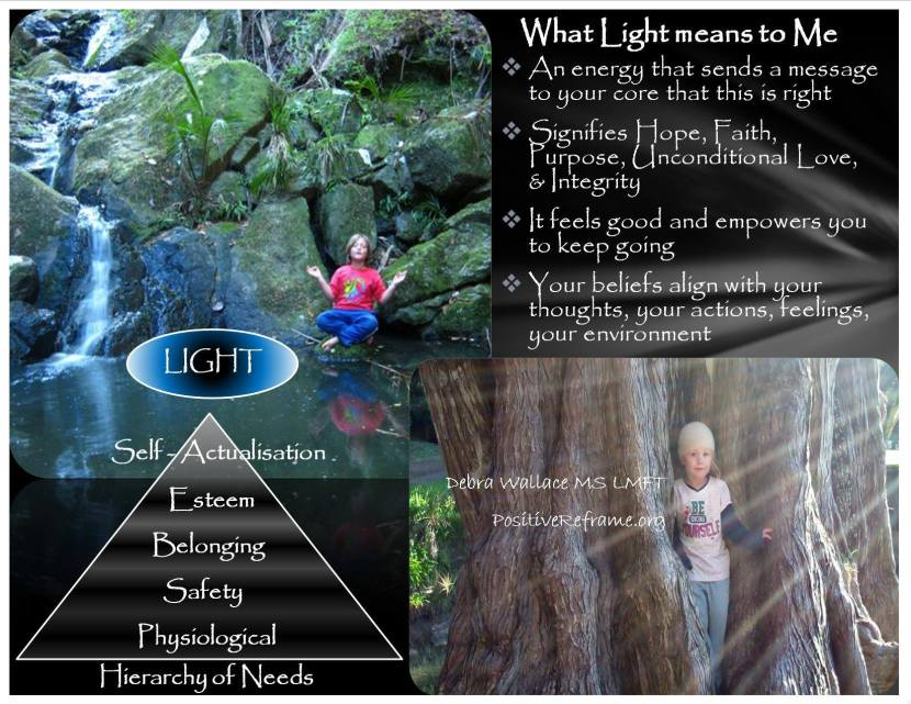 Listen to what 'Light' means to me…